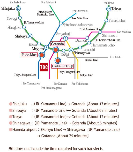 Tokyo Subway Map Keikyu Asakusa Mita.Tocビル案内図
